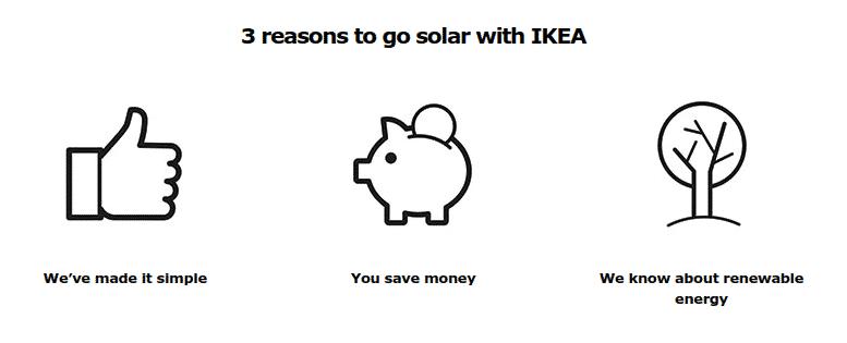 Zonnepanelen bij IKEA