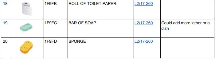 Rol wc Papier emoji