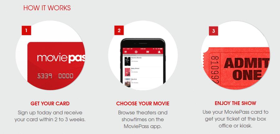 Hoe werkt MoviePass