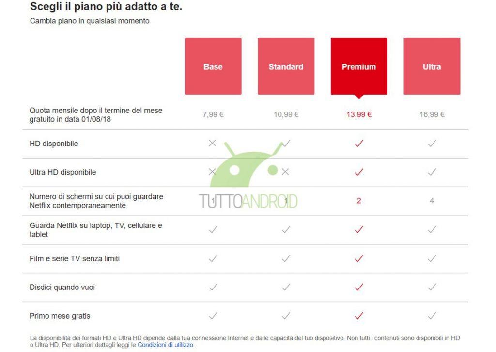 netflix-plan-europe-italy-leak-21
